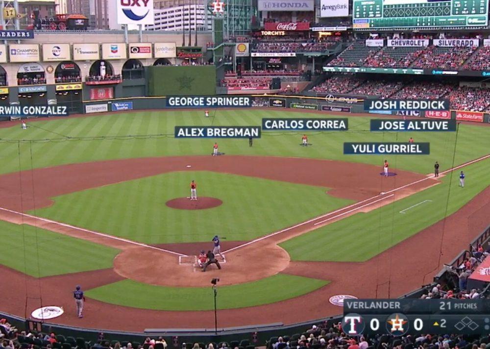 Terrific Baseball Therapy How To Beat The Shift Baseball Beutiful Home Inspiration Cosmmahrainfo