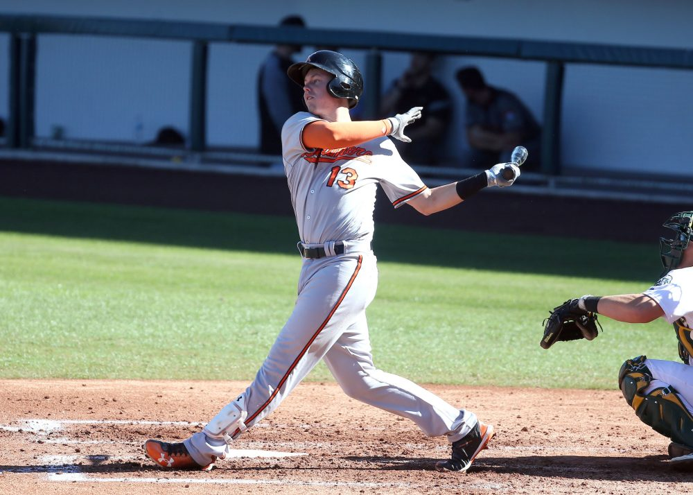 2019 Prospects Baltimore Orioles Top 10 Prospects