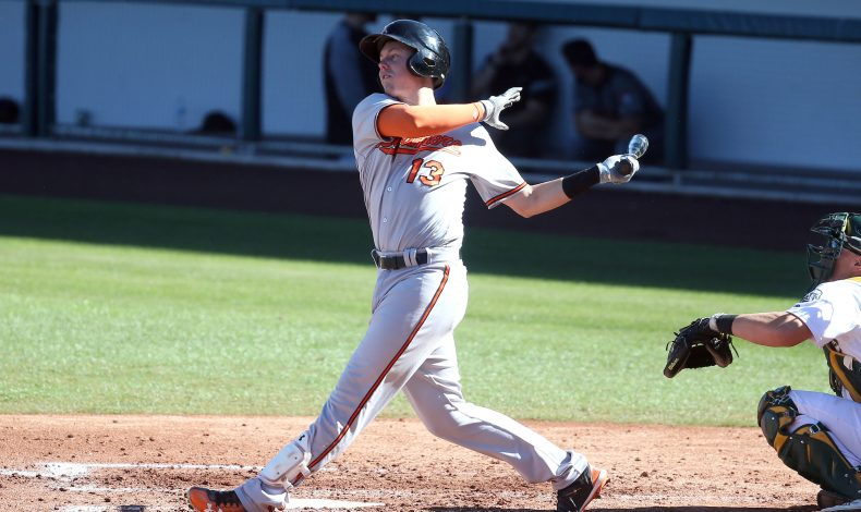 2019 Prospects: Baltimore Orioles Top 10 Prospects