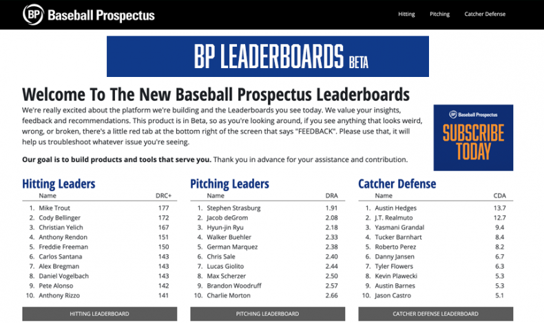 Introducing the New Baseball Prospectus Leaderboards