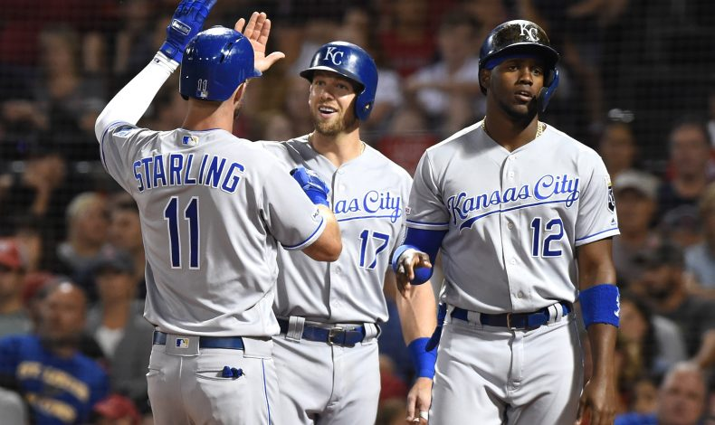 Playing the Percentiles: Kansas City Royals 2020 Season Preview